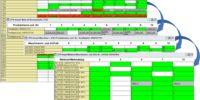 CPK Ampel inklusive Hierarchieebenen