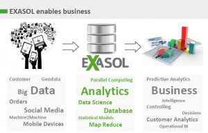 Exasol_enables Business