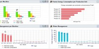 Report Example Cosmino EnergyVision