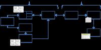 gr_mc_anbindungsprozess