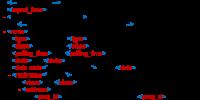 gr_opc-code