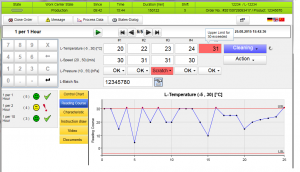 Fig.: The SPC dialog generates a control card and the Cpk value from the recorded samples